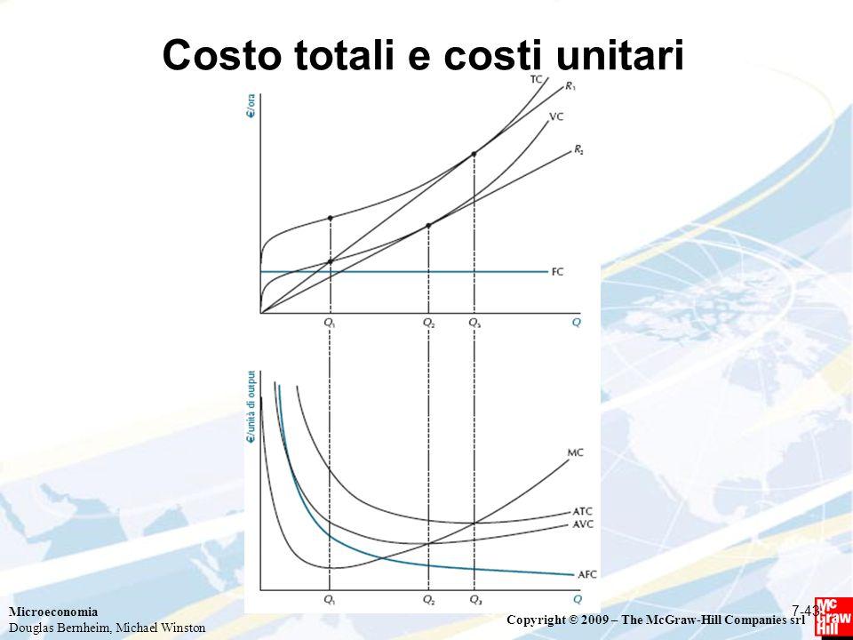 Costo totali e costi unitari