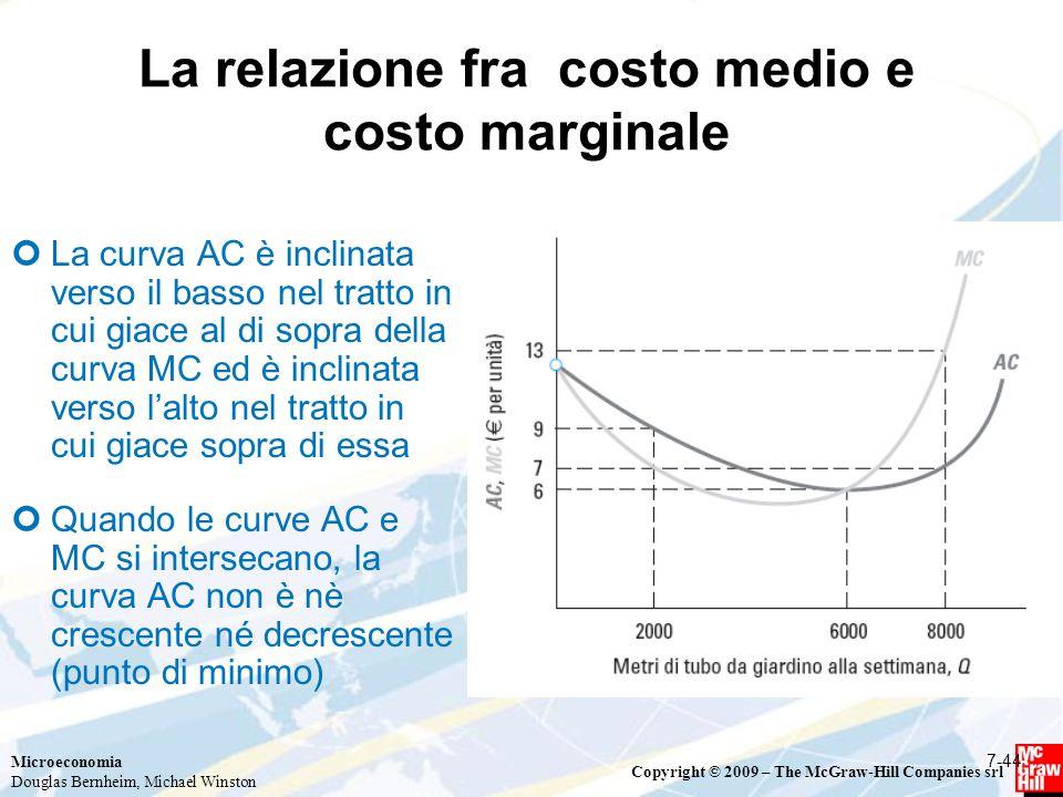 La relazione fra costo medio e costo marginale