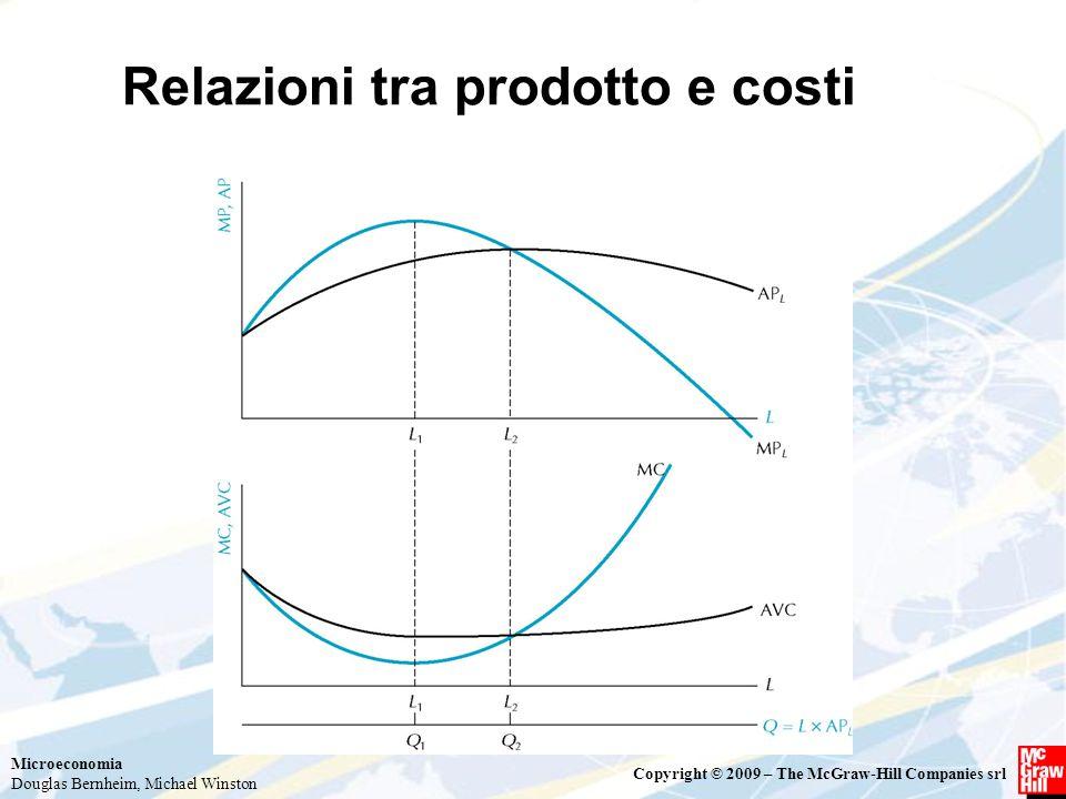 Relazioni tra prodotto e costi