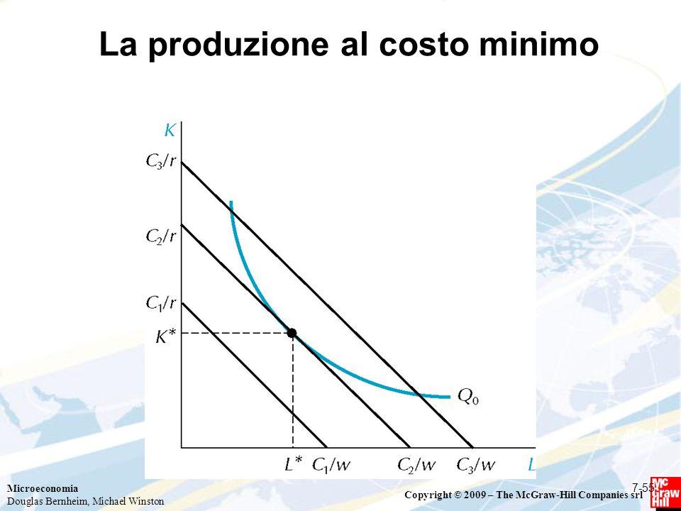 La produzione al costo minimo