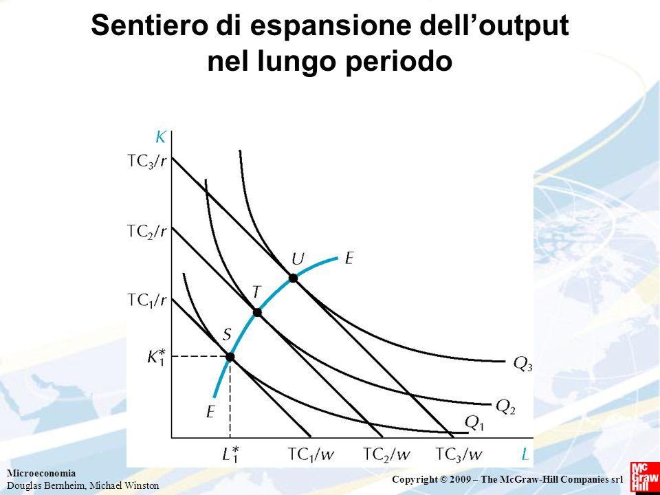 Sentiero di espansione dell'output nel lungo periodo