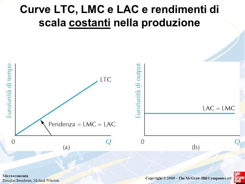 Curve LTC, LMC e LAC e rendimenti di scala costanti nella produzione