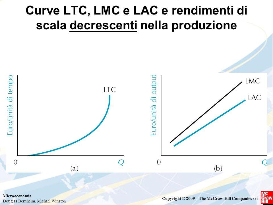 Curve LTC, LMC e LAC e rendimenti di scala decrescenti nella produzione