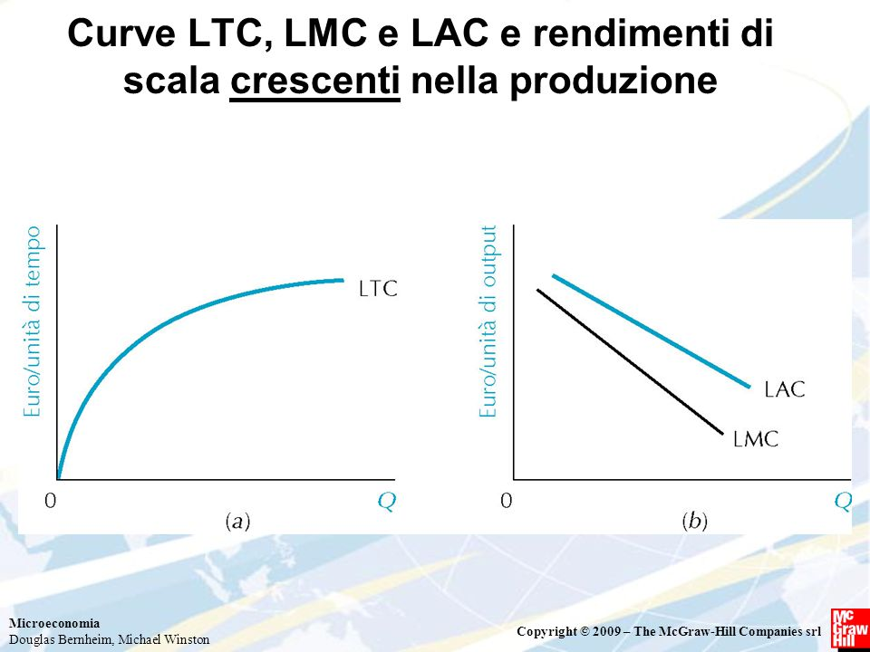 Curve LTC, LMC e LAC e rendimenti di scala crescenti nella produzione