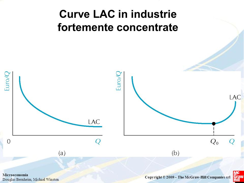 Curve LAC in industrie fortemente concentrate