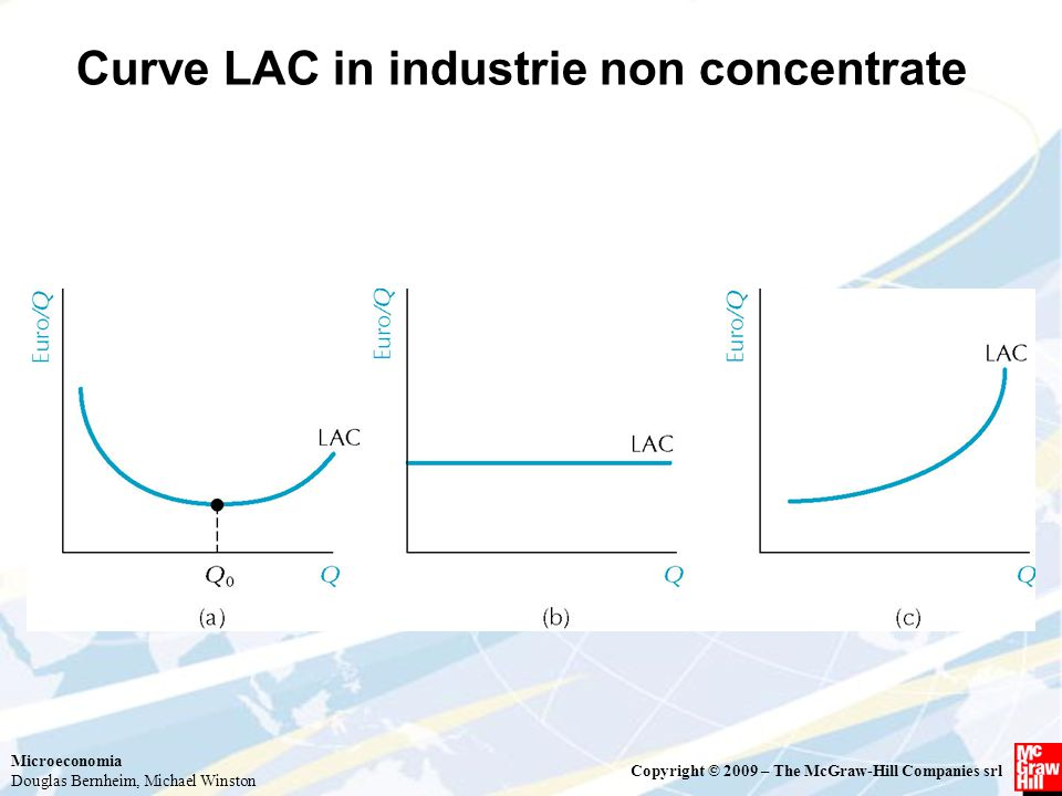 Curve LAC in industrie non concentrate