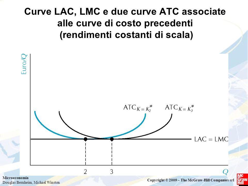 Curve LAC, LMC e due curve ATC associate alle curve di costo precedenti (rendimenti costanti di scala)