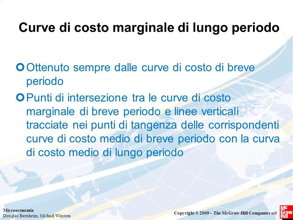Curve di costo marginale di lungo periodo