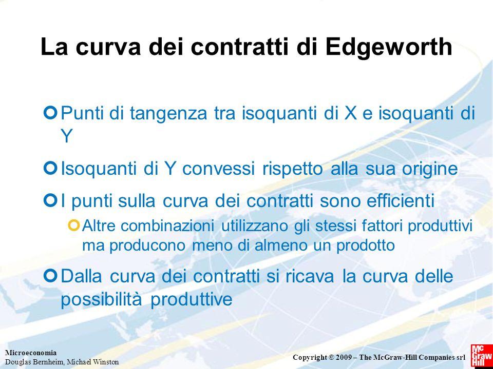 La curva dei contratti di Edgeworth