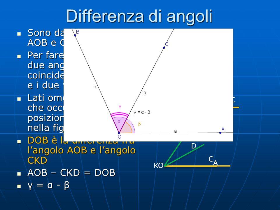 Differenza di angoli Sono dati due angoli AOB e CKD
