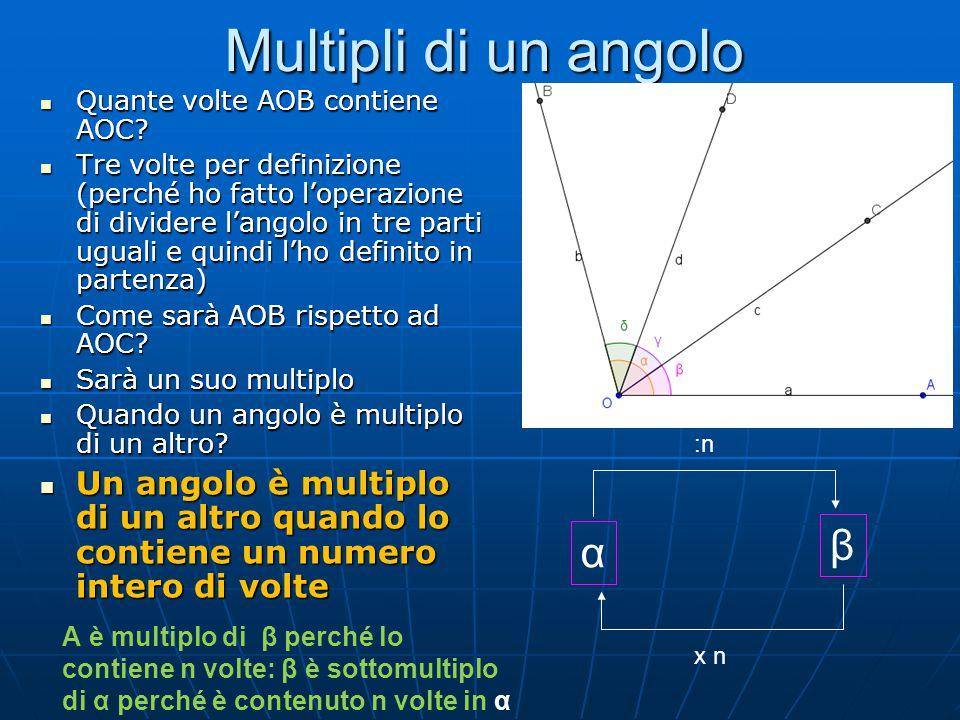 Multipli di un angolo β α