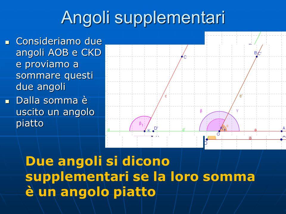 Angoli supplementari Consideriamo due angoli AOB e CKD e proviamo a sommare questi due angoli. Dalla somma è uscito un angolo piatto.