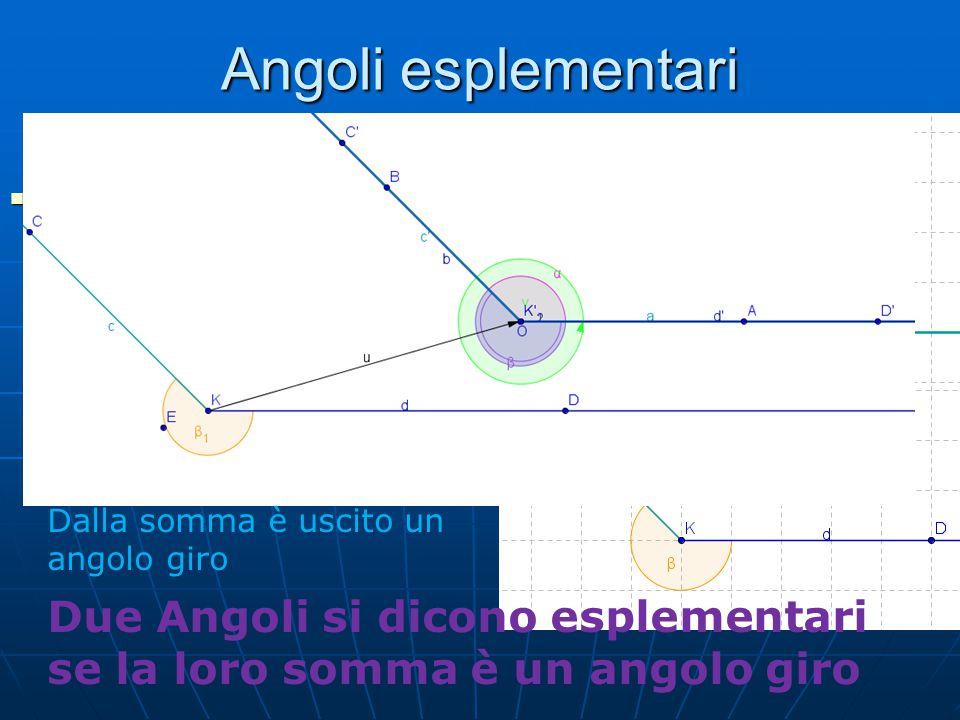 Angoli esplementari Consideriamo due angoli AOB e CKD e proviamo a sommare questi due angoli. Dalla somma è uscito un angolo giro.