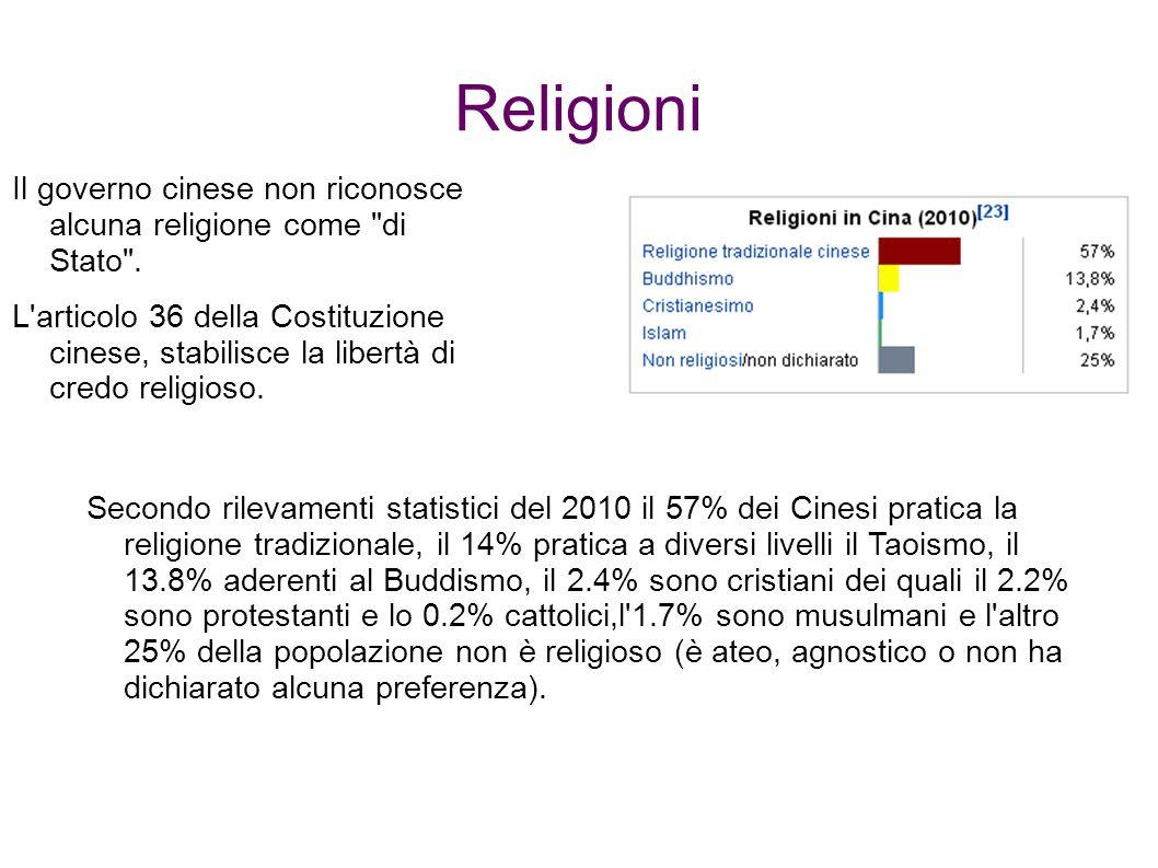 Religioni Il governo cinese non riconosce alcuna religione come di Stato .