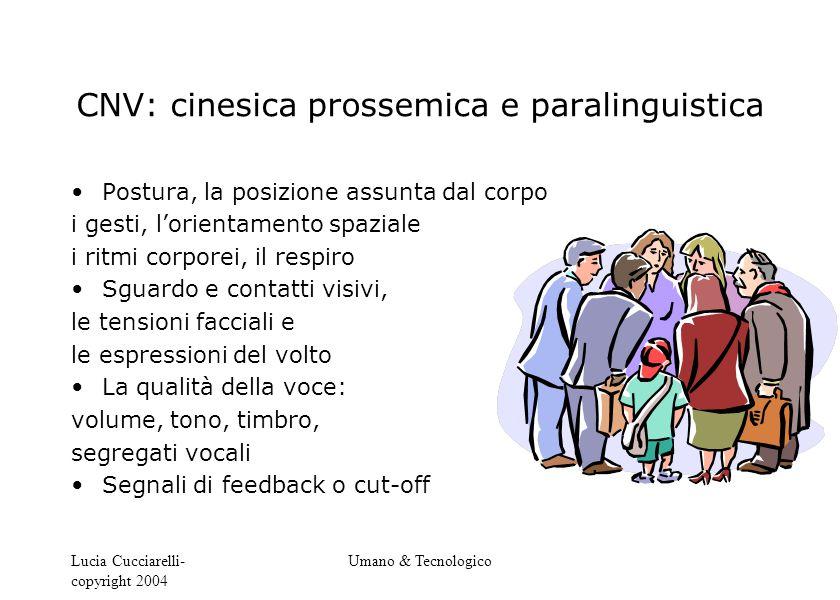 CNV: cinesica prossemica e paralinguistica