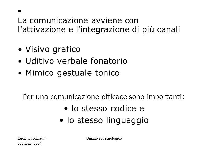 Per una comunicazione efficace sono importanti: