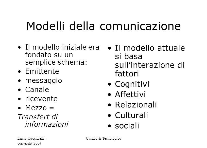 Modelli della comunicazione