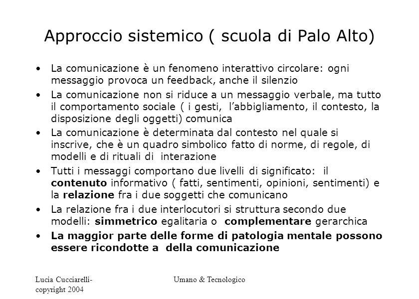 Approccio sistemico ( scuola di Palo Alto)