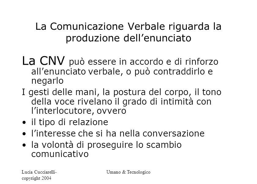 La Comunicazione Verbale riguarda la produzione dell'enunciato