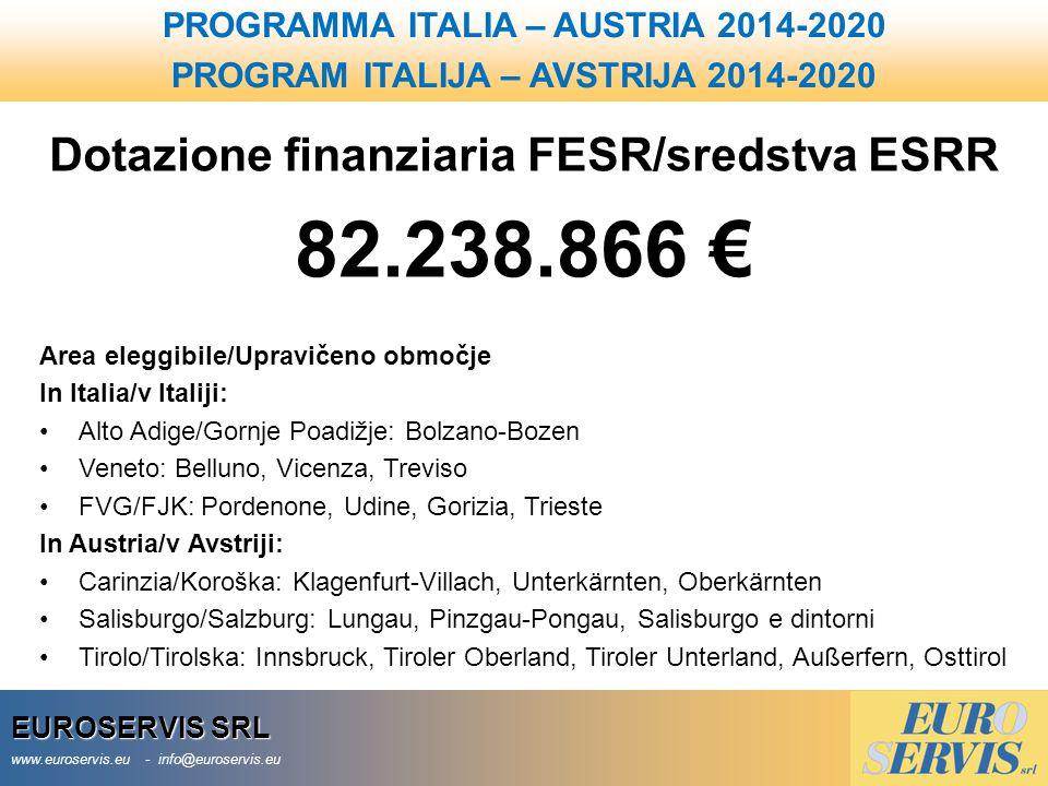 82.238.866 € Dotazione finanziaria FESR/sredstva ESRR