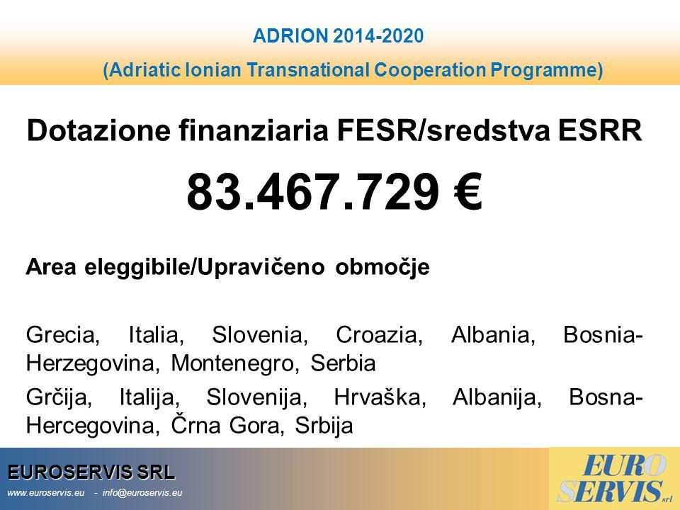 83.467.729 € Dotazione finanziaria FESR/sredstva ESRR