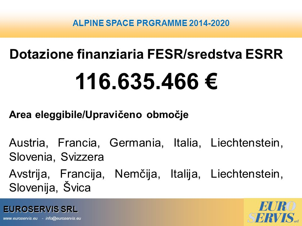 116.635.466 € Dotazione finanziaria FESR/sredstva ESRR