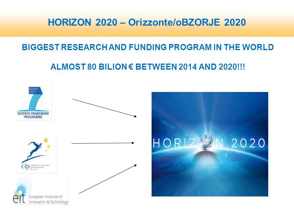 HORIZON 2020 – Orizzonte/oBZORJE 2020