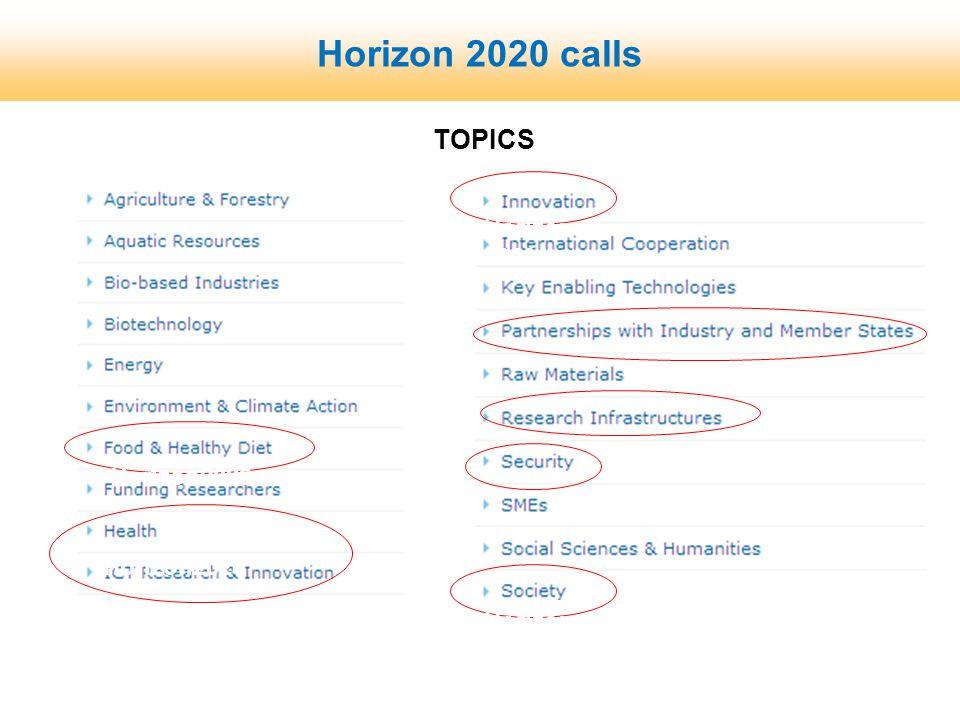 Horizon 2020 calls TOPICS Horizon2020 Horizon2020 Horizon2020