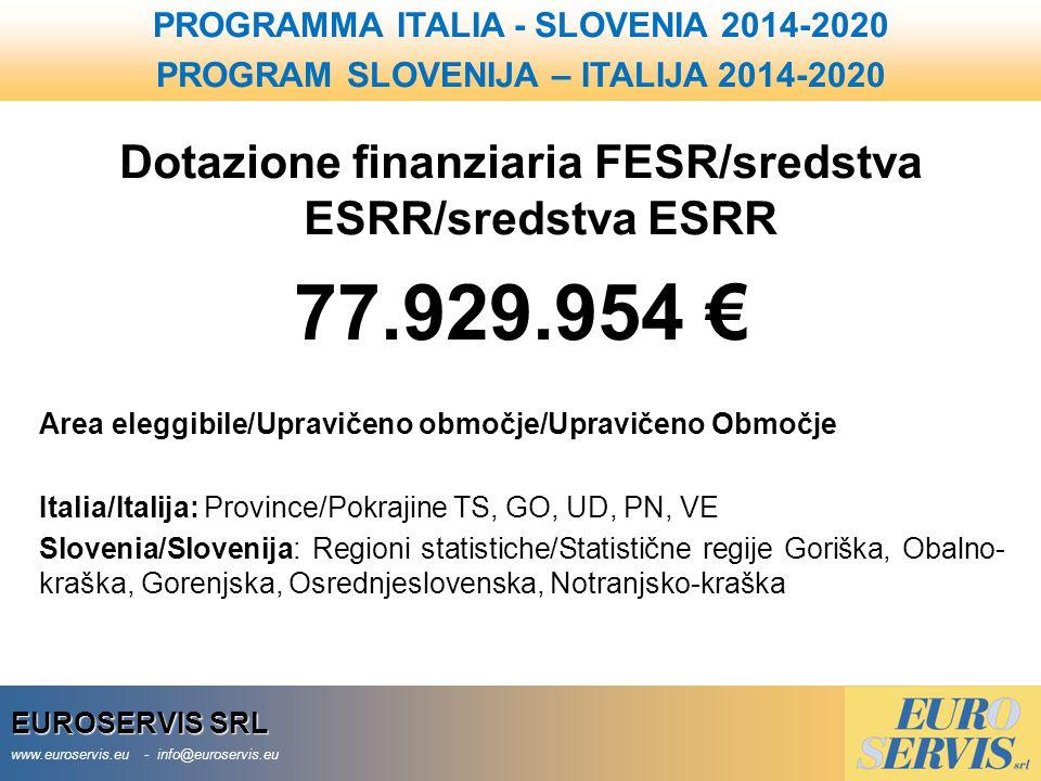 77.929.954 € Dotazione finanziaria FESR/sredstva ESRR/sredstva ESRR