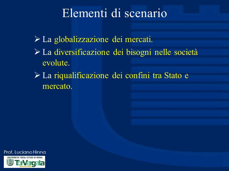 Elementi di scenario La globalizzazione dei mercati.