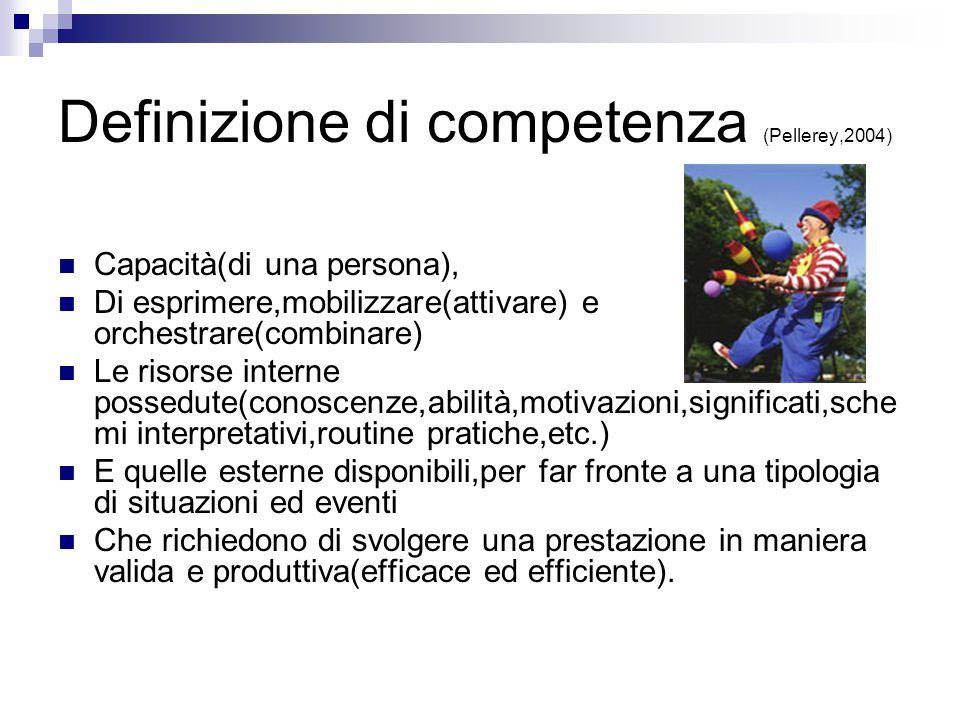 Definizione di competenza (Pellerey,2004)
