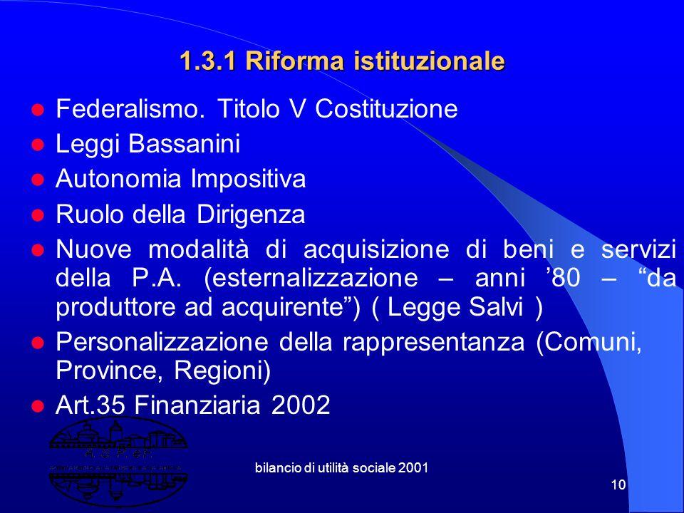 1.3.1 Riforma istituzionale