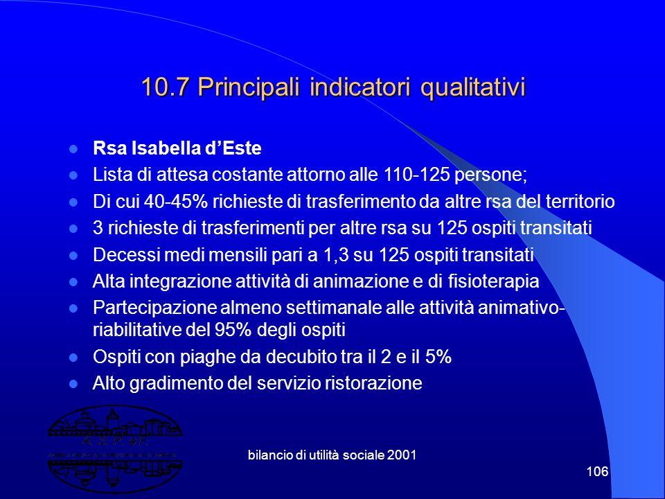 10.7 Principali indicatori qualitativi