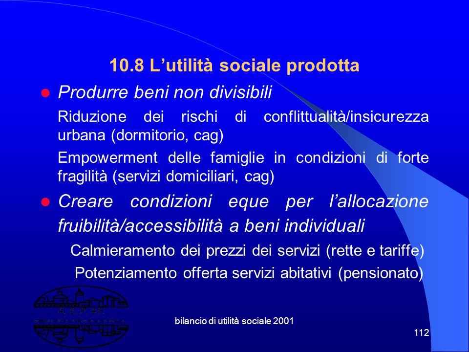 10.8 L'utilità sociale prodotta