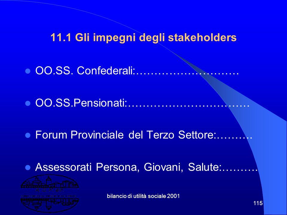 11.1 Gli impegni degli stakeholders