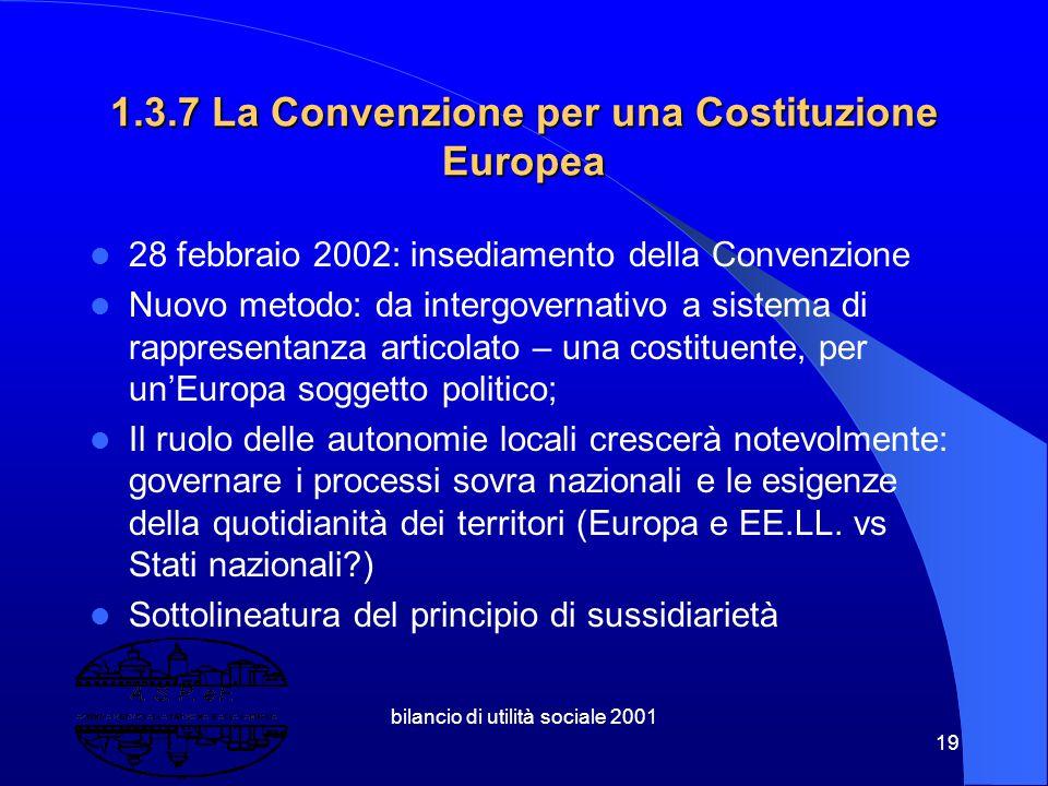 1.3.7 La Convenzione per una Costituzione Europea