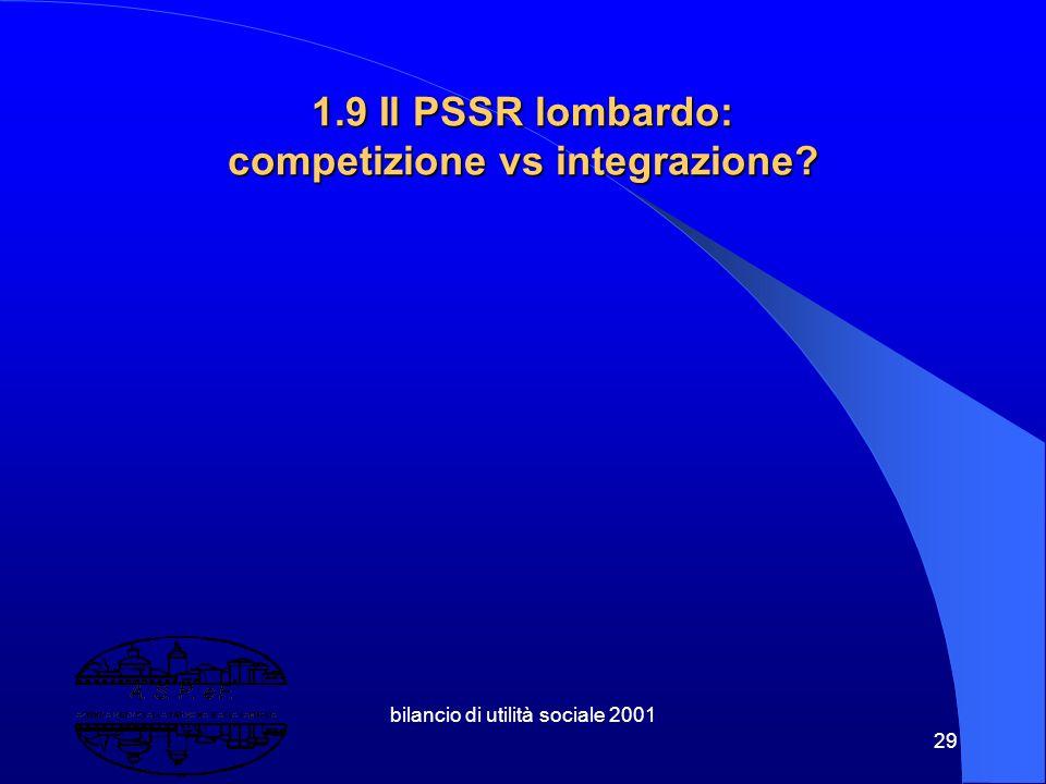1.9 Il PSSR lombardo: competizione vs integrazione