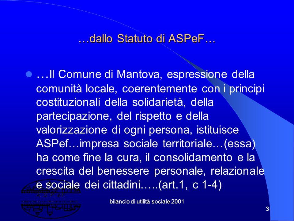 …dallo Statuto di ASPeF…