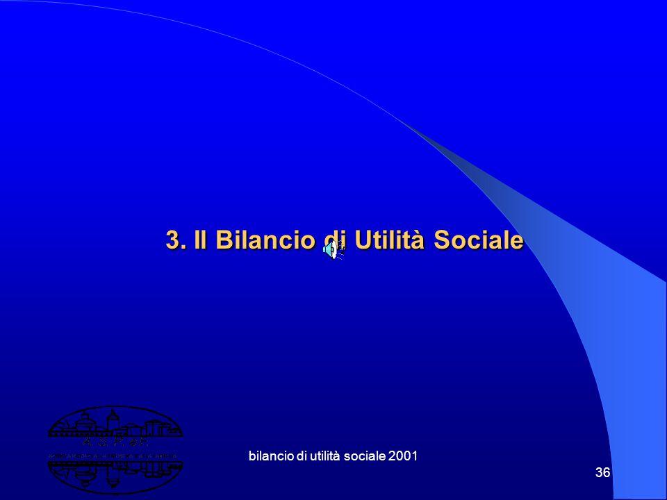3. Il Bilancio di Utilità Sociale