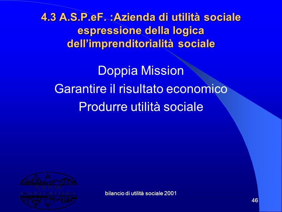Garantire il risultato economico Produrre utilità sociale