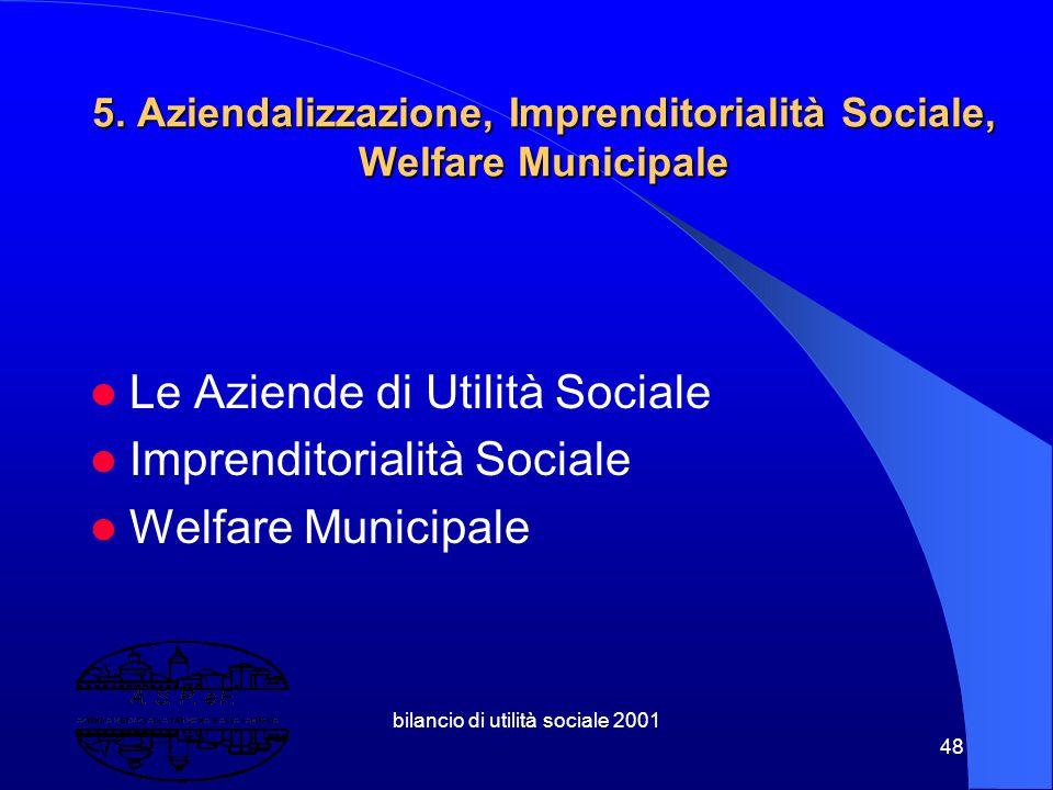 5. Aziendalizzazione, Imprenditorialità Sociale, Welfare Municipale