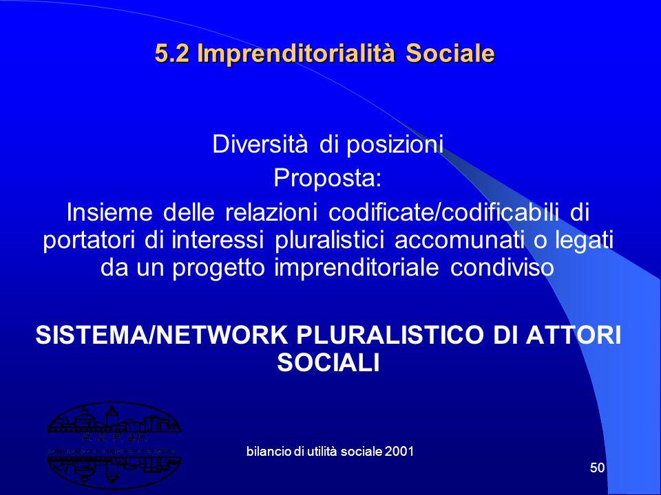 5.2 Imprenditorialità Sociale