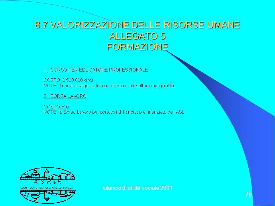 8.7 VALORIZZAZIONE DELLE RISORSE UMANE ALLEGATO 5 FORMAZIONE