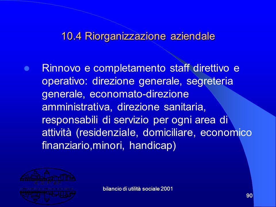 10.4 Riorganizzazione aziendale