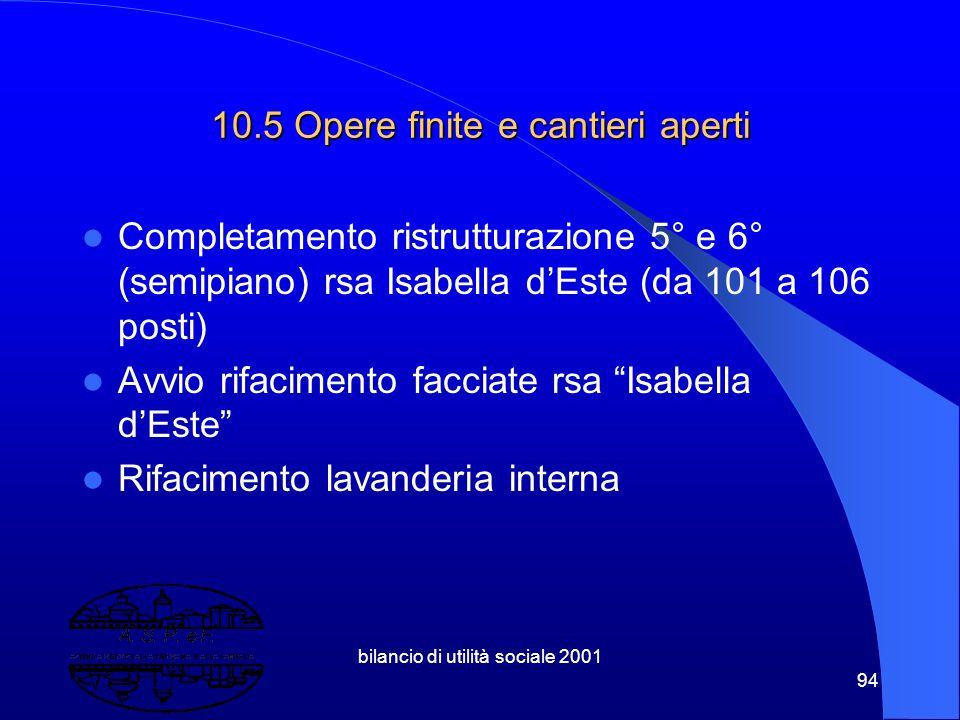 10.5 Opere finite e cantieri aperti