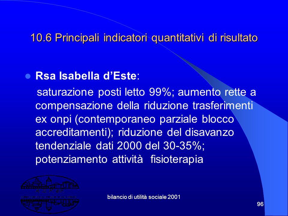 10.6 Principali indicatori quantitativi di risultato