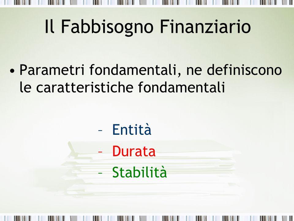 Il Fabbisogno Finanziario