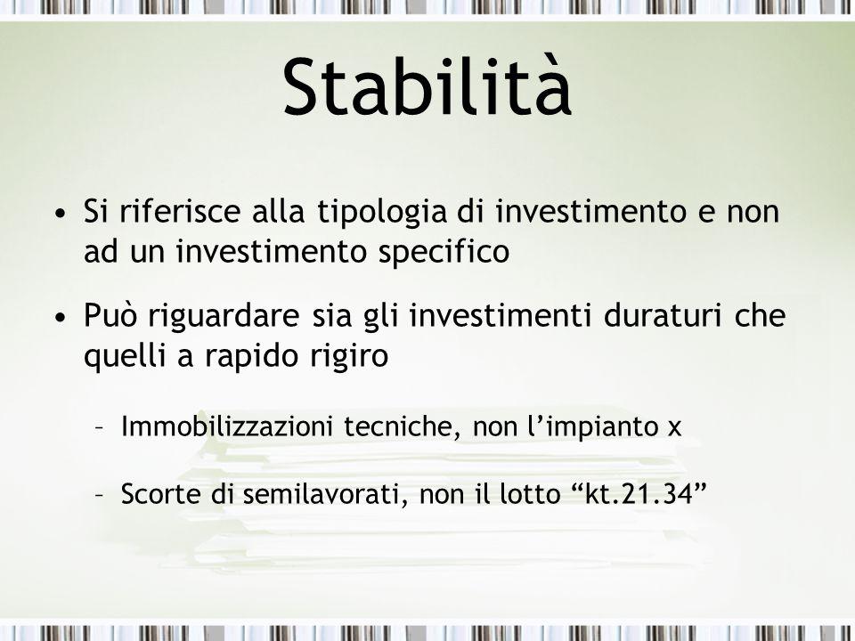 Stabilità Si riferisce alla tipologia di investimento e non ad un investimento specifico.