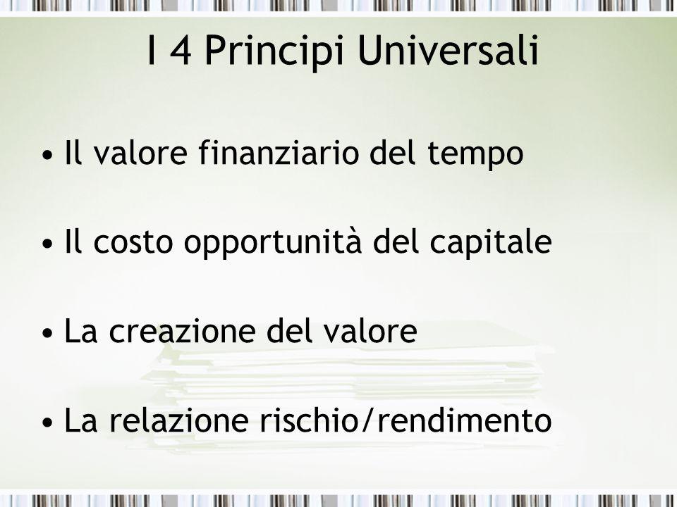 I 4 Principi Universali Il valore finanziario del tempo
