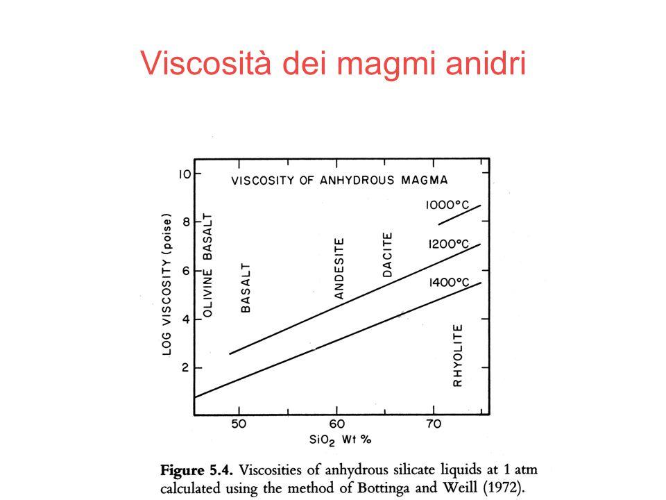 Viscosità dei magmi anidri